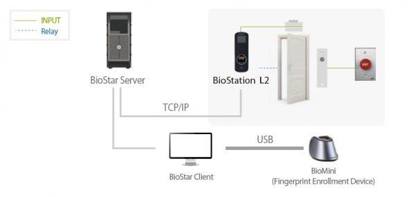 BioStation L2 BSL-OE-243