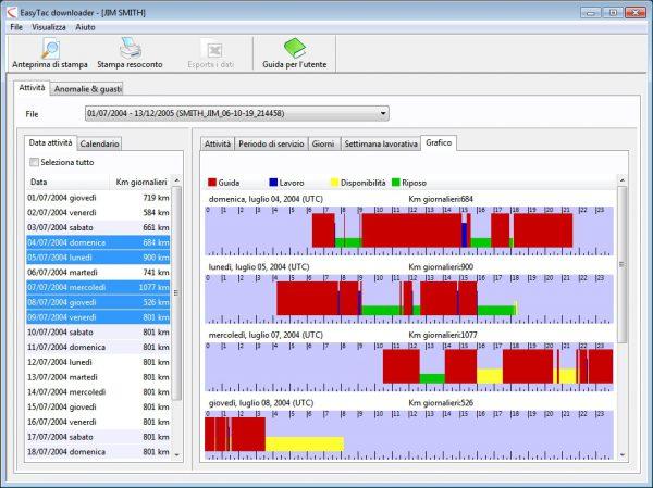 EasyTac software di gestione del tachigrafo digitale con lettore di smart card Orizzontale bit4id Minilector Evo -625